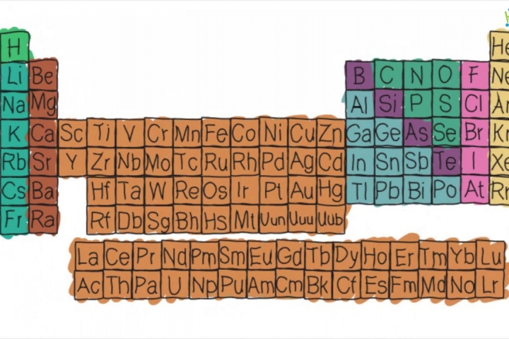 Embedded thumbnail for 150 años de Tabla Periódica